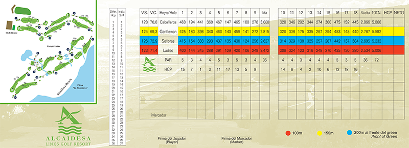 alcaidesa links scorecard