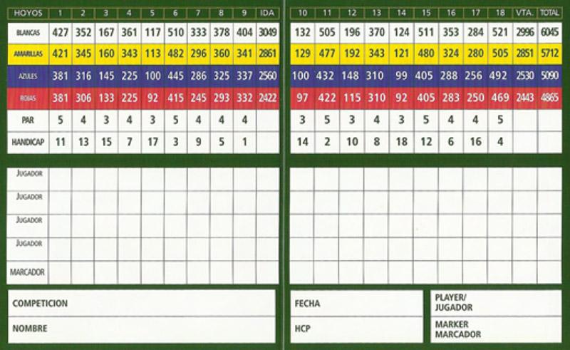 alhaurin scorecard