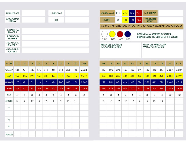 marbella_golf_scorecard