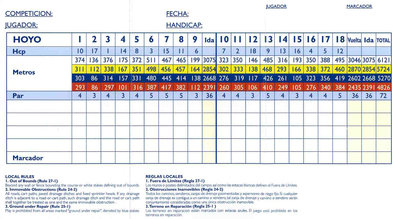 marbella_club_golf_scorecard
