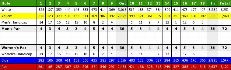 scorecard_guadalhorce