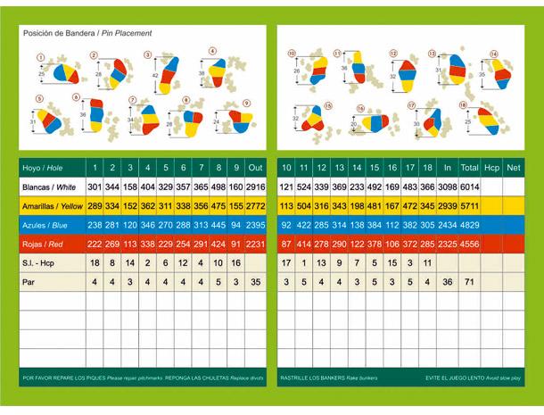 la_cala_europa_scorecard